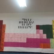 Mural Tabla Periódica de los Elementos - 2º de PMAR y ESO